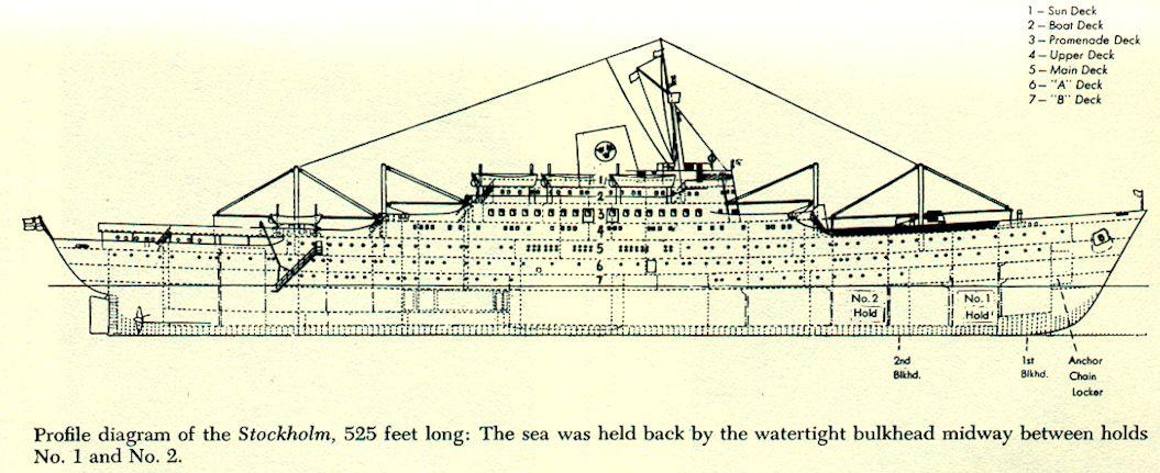 Andrea Doria-The Ships